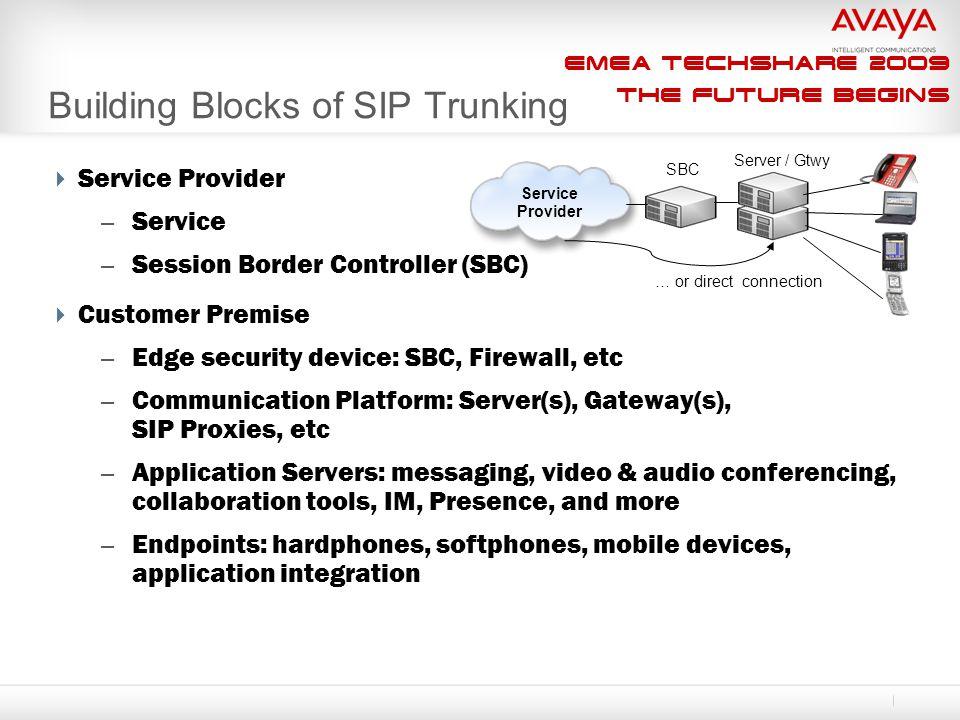 EMEA Techshare 2009 The Future Begins Building Blocks of SIP Trunking  Service Provider – Service – Session Border Controller (SBC)  Customer Premis
