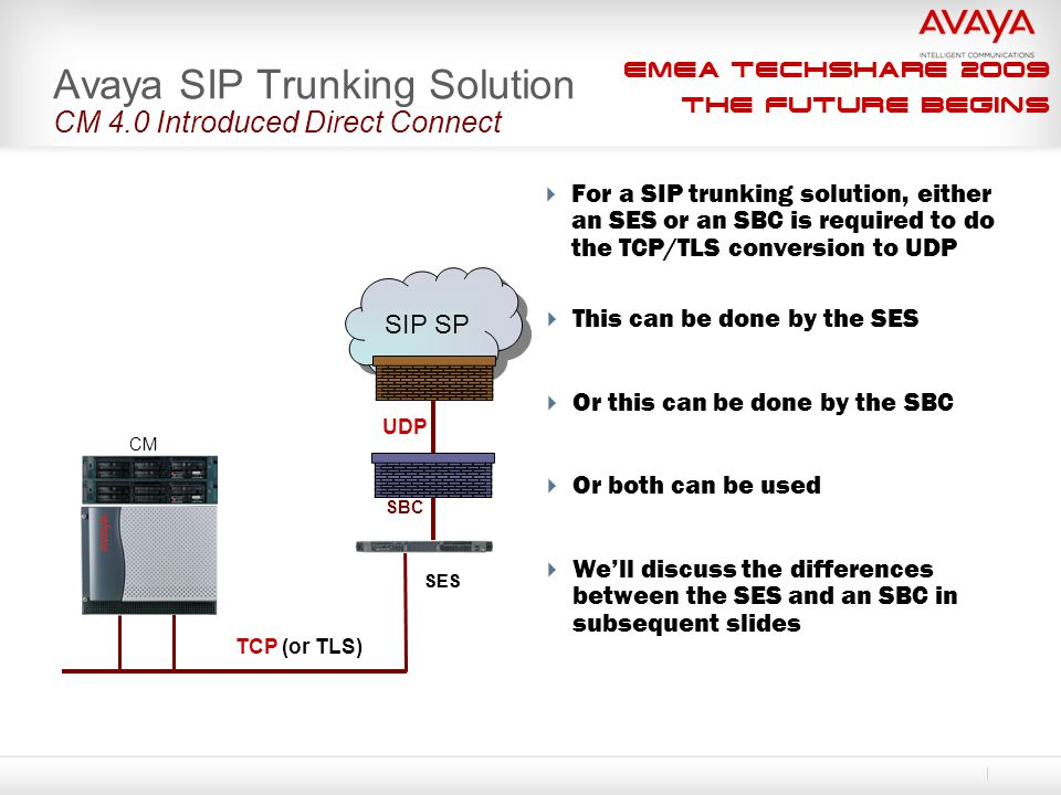 EMEA Techshare 2009 The Future Begins Avaya SIP Trunking Solution CM 4.0 Introduced Direct Connect  For a SIP trunking solution, either an SES or an SBC is required to do the TCP/TLS conversion to UDP SIP SP CM SBC TCP (or TLS) UDP SES  This can be done by the SES  Or this can be done by the SBC  Or both can be used  We'll discuss the differences between the SES and an SBC in subsequent slides SES