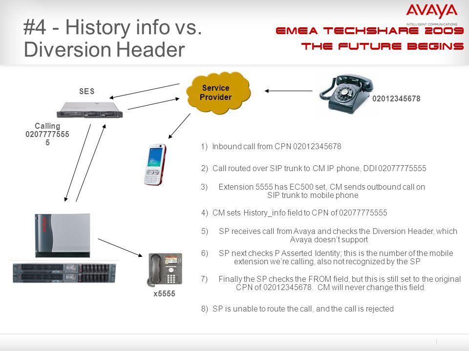 EMEA Techshare 2009 The Future Begins #4 - History info vs. Diversion Header Service Provider x5555 Calling 0207777555 5 SES 02012345678 1) Inbound ca