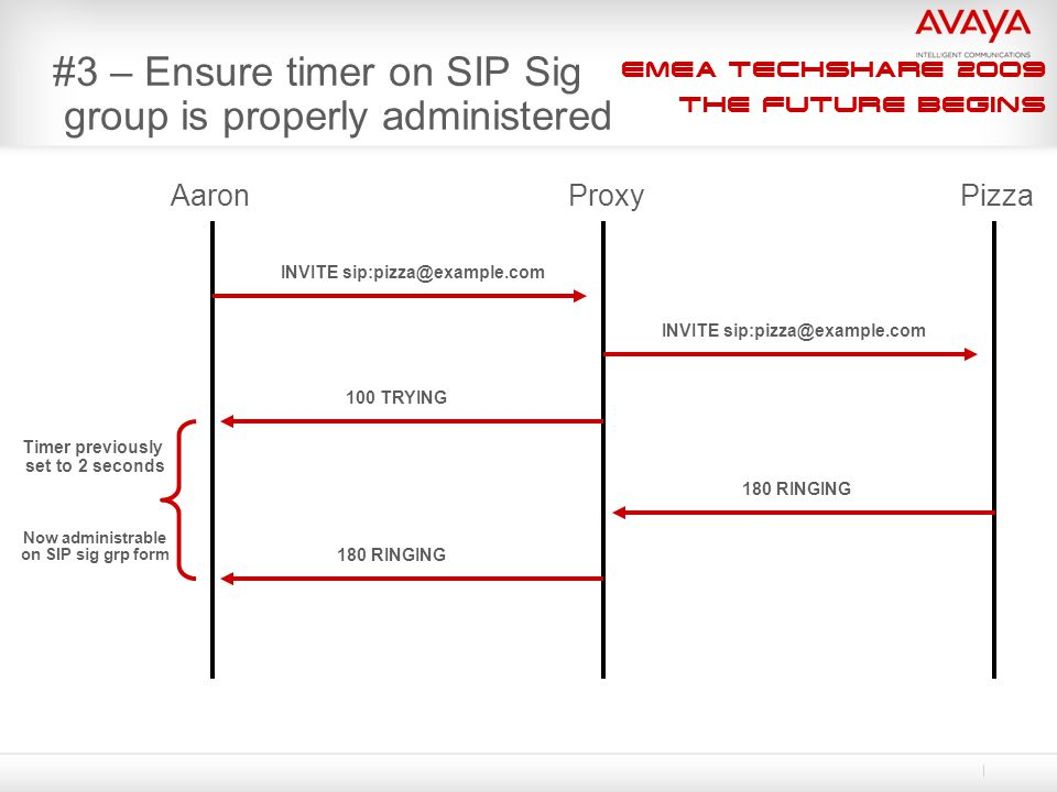 EMEA Techshare 2009 The Future Begins #3 – Ensure timer on SIP Sig group is properly administered AaronProxyPizza INVITE sip:pizza@example.com 100 TRYING 180 RINGING Timer previously set to 2 seconds Now administrable on SIP sig grp form