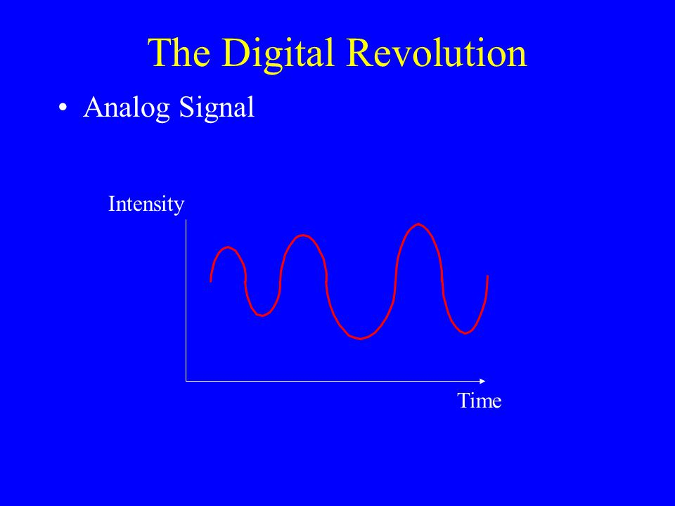 The Digital Revolution Time Intensity Analog Signal