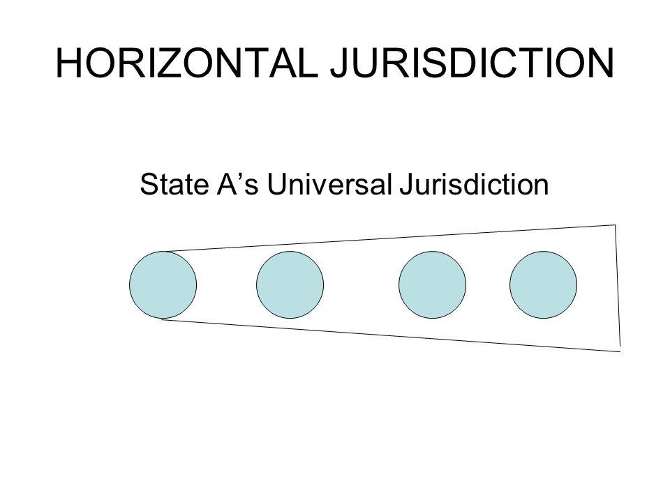 HORIZONTAL JURISDICTION State A's Universal Jurisdiction