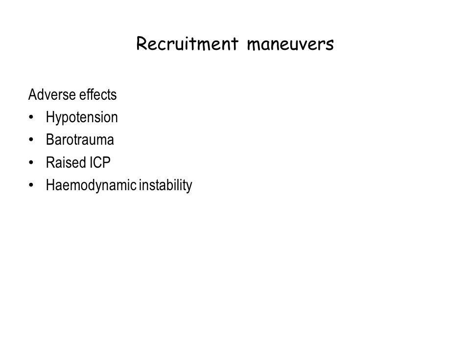 Recruitment maneuvers Adverse effects Hypotension Barotrauma Raised ICP Haemodynamic instability