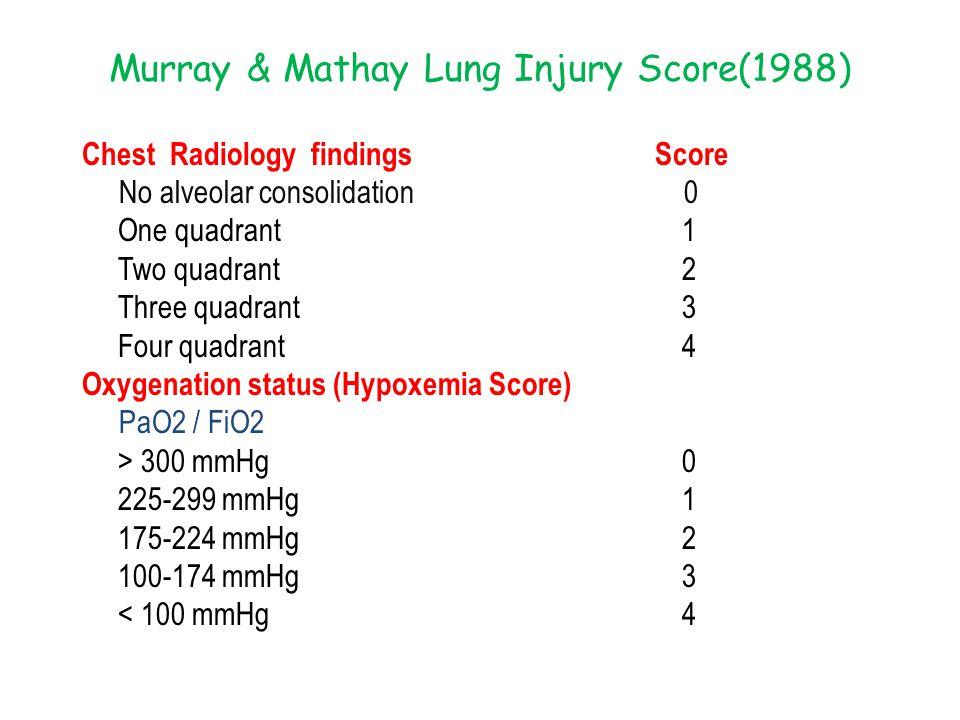 Chest Radiology findings Score No alveolar consolidation 0 One quadrant1 Two quadrant2 Three quadrant3 Four quadrant4 Oxygenation status (Hypoxemia Sc