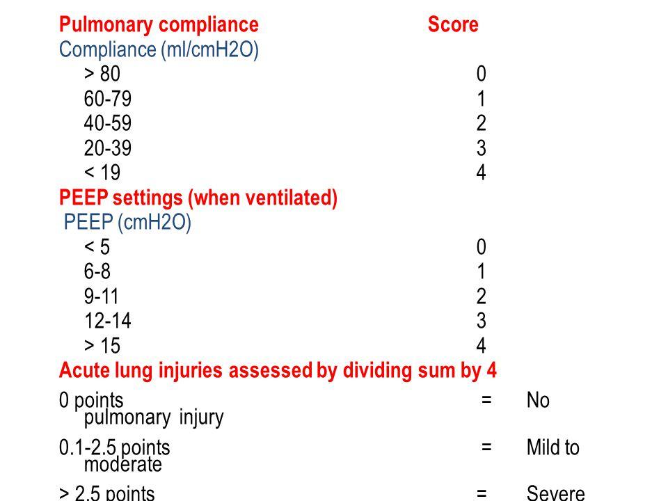 Pulmonary compliance Score Compliance (ml/cmH2O) > 800 60-791 40-592 20-393 < 194 PEEP settings (when ventilated) PEEP (cmH2O) < 50 6-81 9-112 12-143