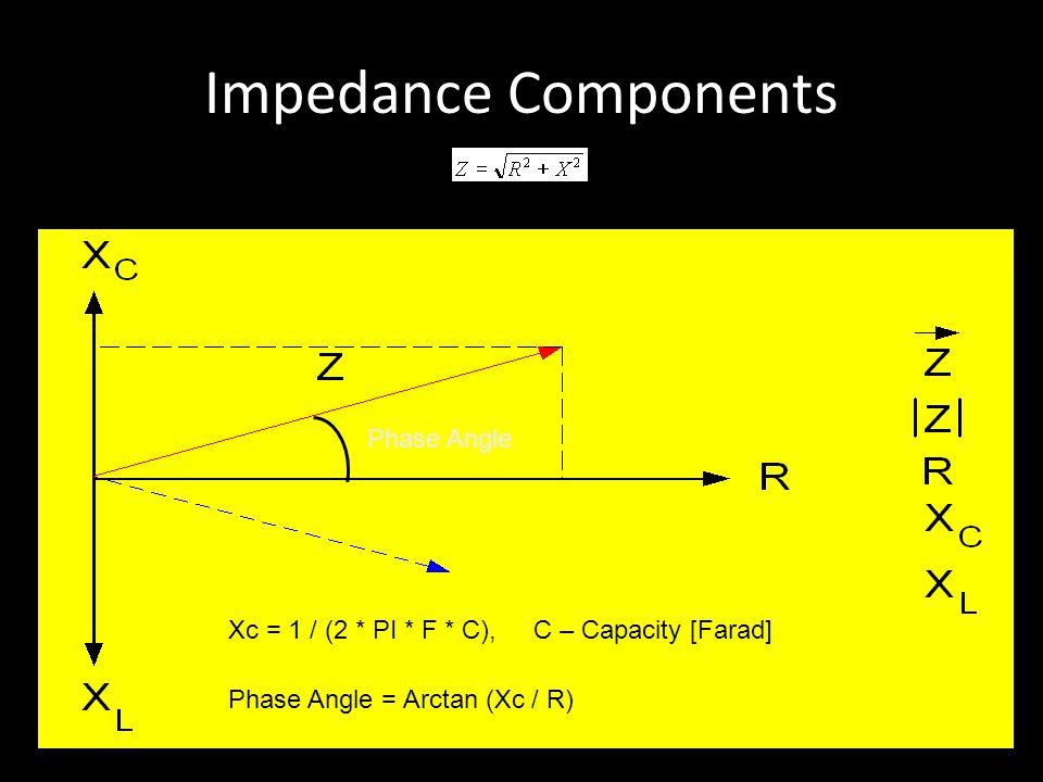 Impedance Components Phase Angle Xc = 1 / (2 * PI * F * C), C – Capacity [Farad] Phase Angle = Arctan (Xc / R)