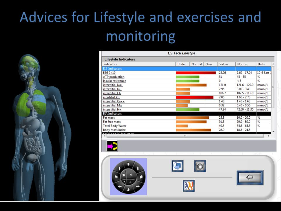 Advices for Lifestyle and exercises and monitoring