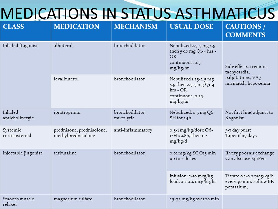 MEDICATIONS IN STATUS ASTHMATICUS CLASSMEDICATIONMECHANISMUSUAL DOSECAUTIONS / COMMENTS Inhaled β agonistalbuterolbronchodilatorNebulized 2.5-5 mg x3, then 5-10 mg Q1-4 hrs - OR continuous, 0.5 mg/kg/hr Side effects: tremors, tachycardia, palpitations, V/Q mismatch, hypoxemia levalbuterolbronchodilatorNebulized 1.25-2.5 mg x3, then 2.5-5 mg Q1-4 hrs - OR continuous, 0.25 mg/kg/hr Inhaled anticholinergic ipratropriumbronchodilator, mucolytic Nebulized, 0.5 mg Q6- 8H for 24h Not first line; adjunct to β agonist Systemic corticosteroid prednisone, prednisolone, methylprednisolone anti-inflammatory0.5-1 mg/kg/dose Q6- 12H x 48h, then 1-2 mg/kg/d 3-7 day burst Taper if <7 days Injectable β agonistterbutalinebronchodilator0.01 mg/kg SC Q15 min up to 2 doses If very poor air exchange Can also use EpiPen Infusion: 2-10 mcg/kg load, 0.1-0.4 mcg/kg/hr Titrate 0.1-0.2 mcg/kg/h every 30 min.