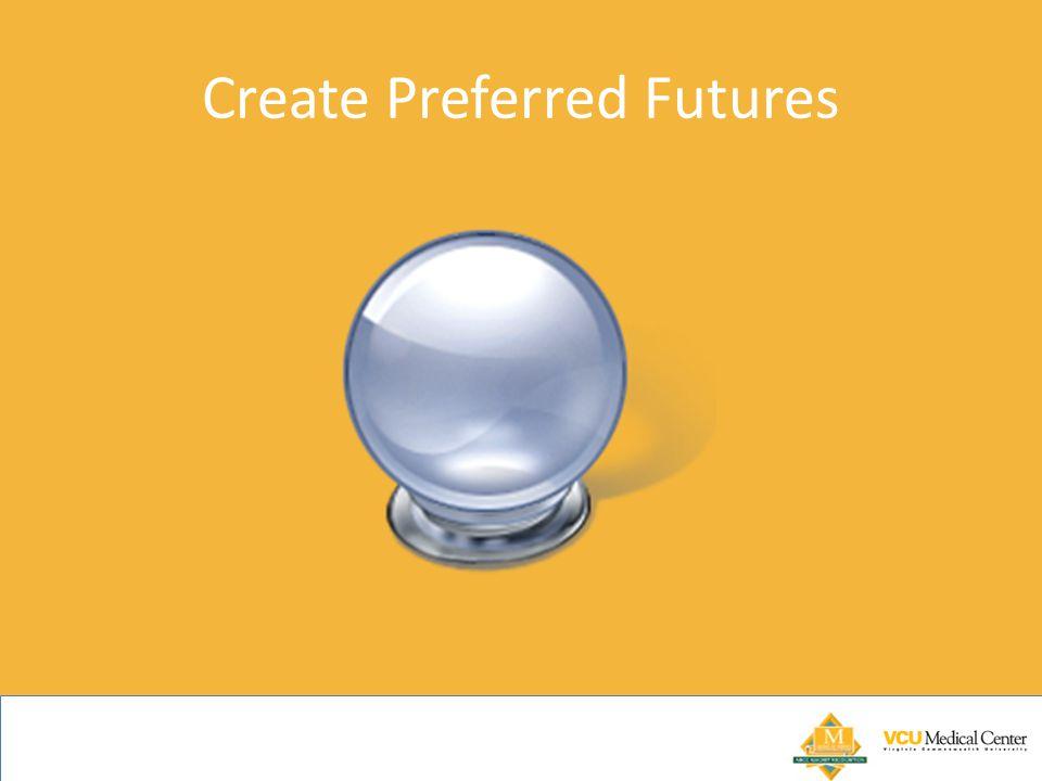 Create Preferred Futures