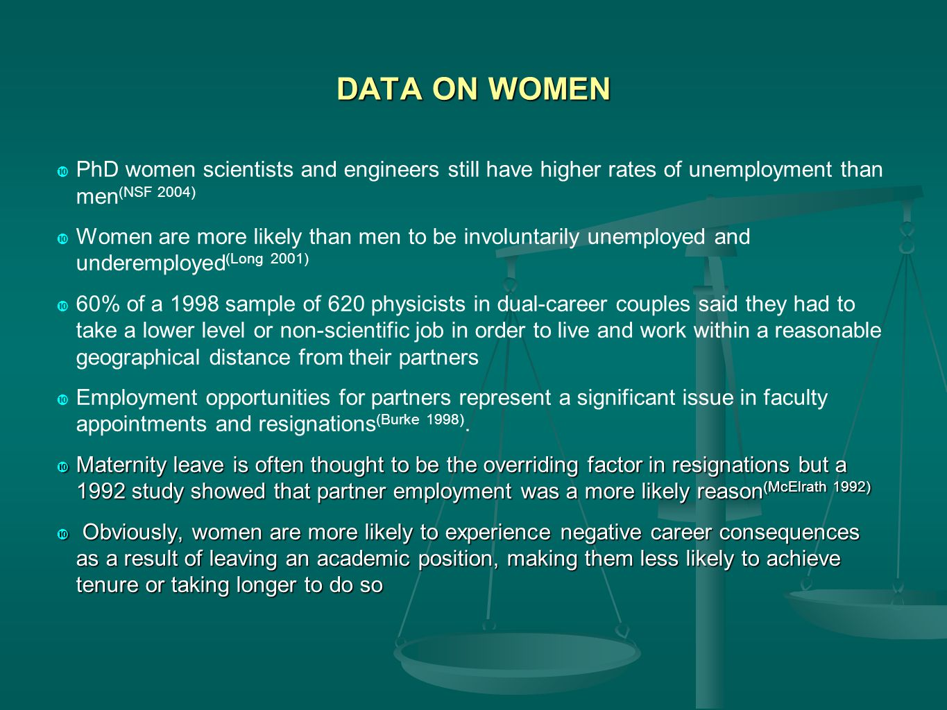 DATA ON WOMEN  PhD women scientists and engineers still have higher rates of unemployment than men (NSF 2004)  Women are more likely than men to be involuntarily unemployed and underemployed (Long 2001)  60% of a 1998 sample of 620 physicists in dual-career couples said they had to take a lower level or non-scientific job in order to live and work within a reasonable geographical distance from their partners  Employment opportunities for partners represent a significant issue in faculty appointments and resignations (Burke 1998).