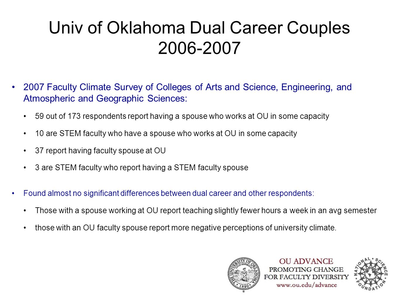 Univ of Oklahoma Dual Career Couples 2006-2007 2007 Faculty Climate Survey of Colleges of Arts and Science, Engineering, and Atmospheric and Geographic Sciences: 59 out of 173 respondents report having a spouse who works at OU in some capacity 10 are STEM faculty who have a spouse who works at OU in some capacity 37 report having faculty spouse at OU 3 are STEM faculty who report having a STEM faculty spouse Found almost no significant differences between dual career and other respondents: Those with a spouse working at OU report teaching slightly fewer hours a week in an avg semester those with an OU faculty spouse report more negative perceptions of university climate.
