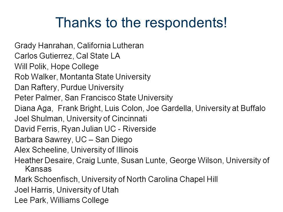 Thanks to the respondents! Grady Hanrahan, California Lutheran Carlos Gutierrez, Cal State LA Will Polik, Hope College Rob Walker, Montanta State Univ