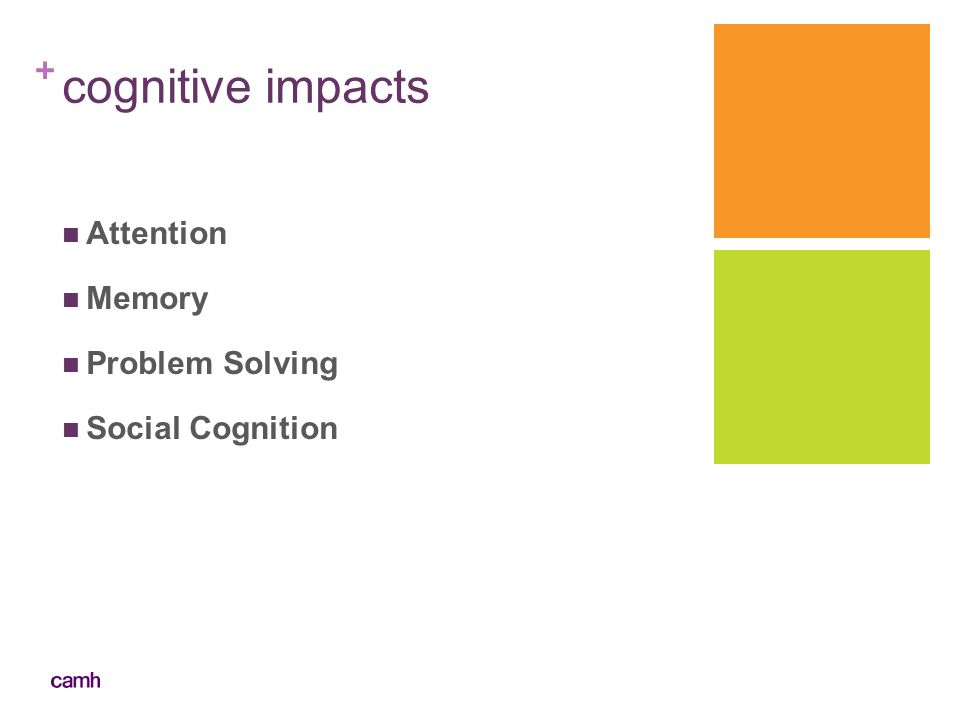 + cognitive impacts Attention Memory Problem Solving Social Cognition