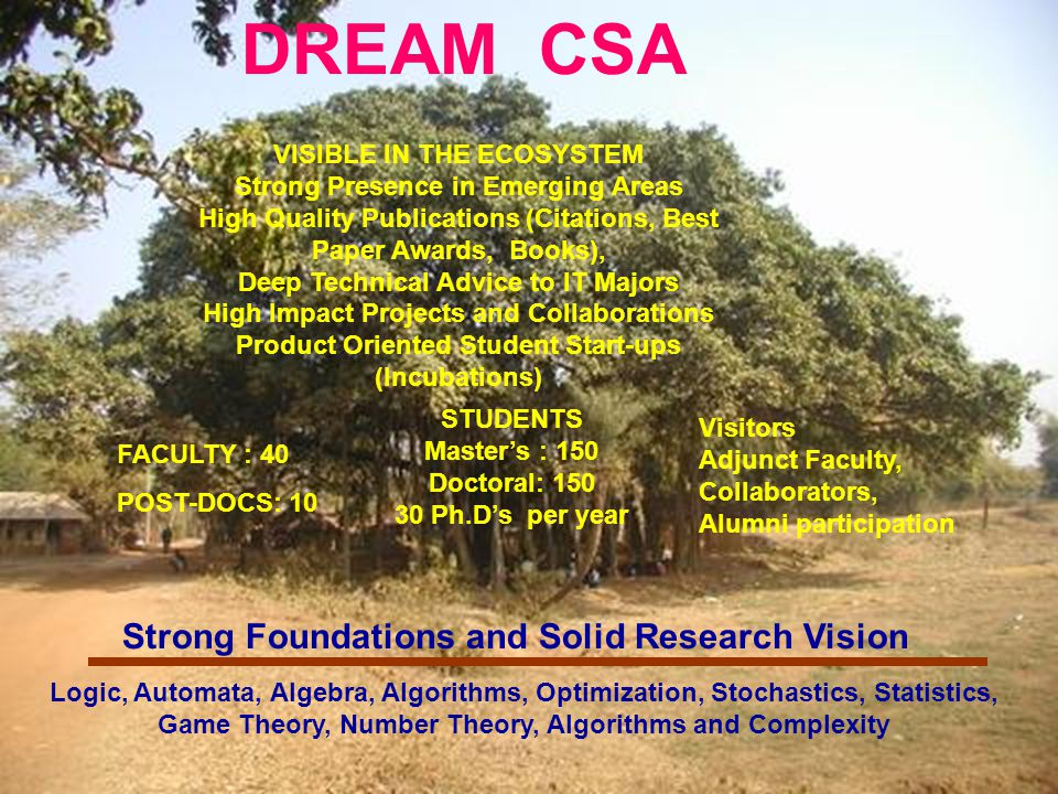 DREAM CSA Logic, Automata, Algebra, Algorithms, Optimization, Stochastics, Statistics, Game Theory, Number Theory, Algorithms and Complexity Strong Foundations and Solid Research Vision STUDENTS Master's : 150 Doctoral: 150 30 Ph.D's per year VISIBLE IN THE ECOSYSTEM Strong Presence in Emerging Areas High Quality Publications (Citations, Best Paper Awards, Books), Deep Technical Advice to IT Majors High Impact Projects and Collaborations Product Oriented Student Start-ups (Incubations) FACULTY : 40 POST-DOCS: 10 Visitors Adjunct Faculty, Collaborators, Alumni participation