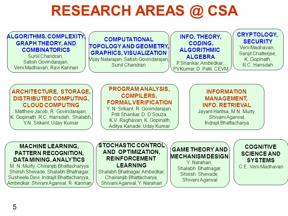 5 RESEARCH AREAS @ CSA MACHINE LEARNING, PATTERN RECOGNITION, DATA MINING, ANALYTICS M.
