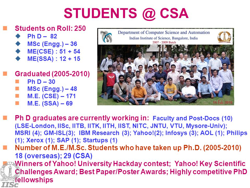 STUDENTS @ CSA Students on Roll: 250  Ph D – 82  MSc (Engg.) – 36  ME(CSE) : 51 + 54  ME(SSA) : 12 + 15 Graduated (2005-2010) Ph D – 30 MSc (Engg.) – 48 M.E.