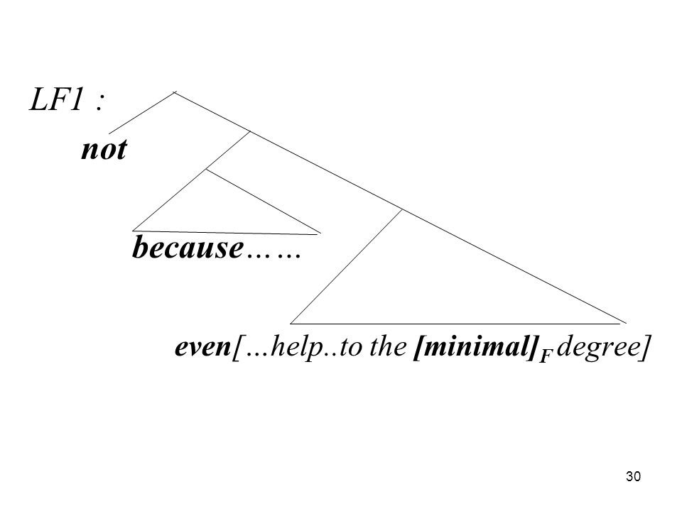 30 LF1 : not because…… even[…help..to the [minimal] F degree]
