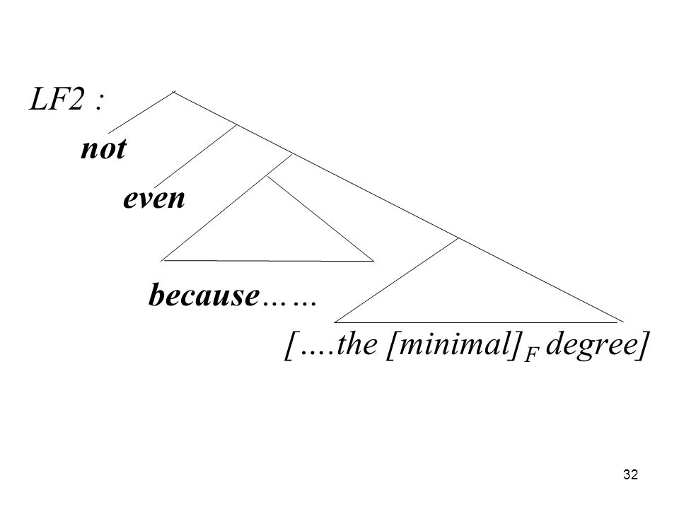 32 LF2 : not even because…… [….the [minimal] F degree]