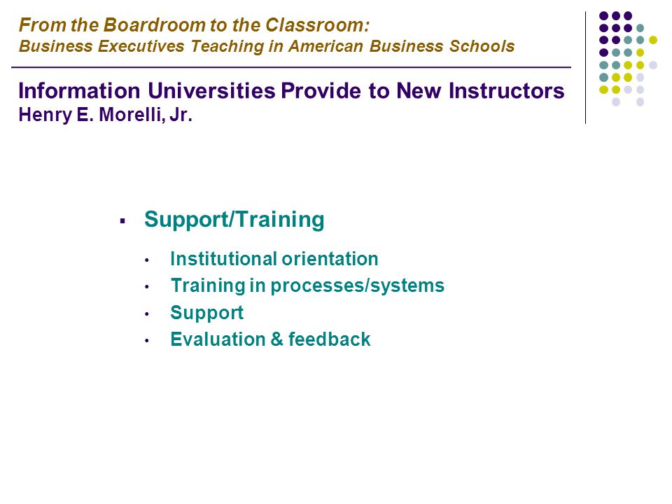  Support/Training Institutional orientation Training in processes/systems Support Evaluation & feedback From the Boardroom to the Classroom: Business Executives Teaching in American Business Schools Information Universities Provide to New Instructors Henry E.