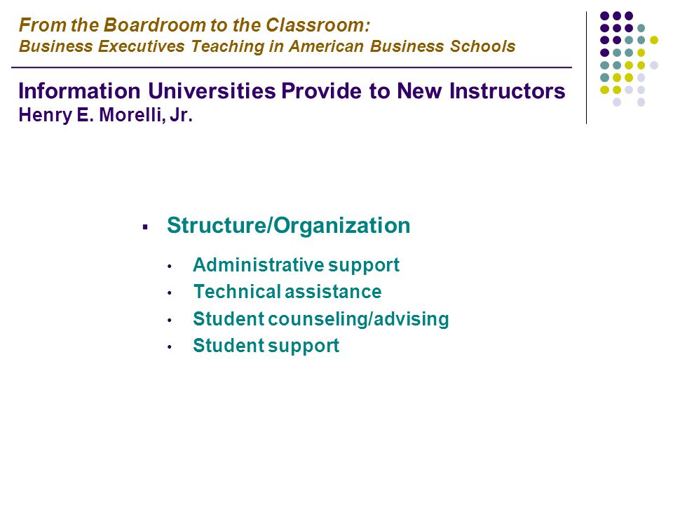  Structure/Organization Administrative support Technical assistance Student counseling/advising Student support From the Boardroom to the Classroom: Business Executives Teaching in American Business Schools Information Universities Provide to New Instructors Henry E.