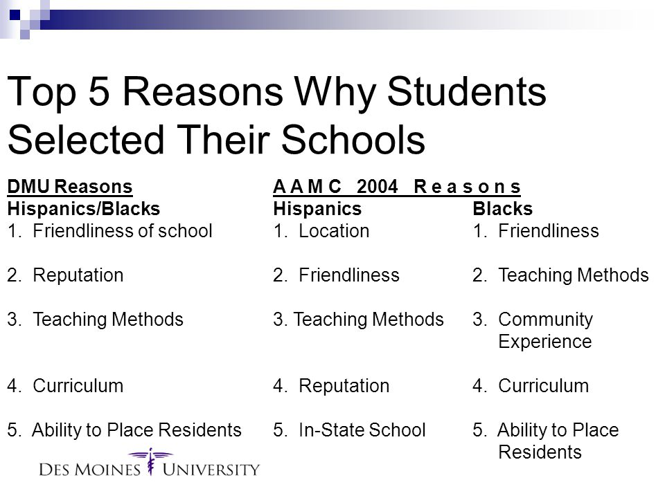 Top 5 Reasons Why Students Selected Their Schools DMU ReasonsA A M C 2004 R e a s o n s Hispanics/BlacksHispanicsBlacks 1. Friendliness of school1. Lo