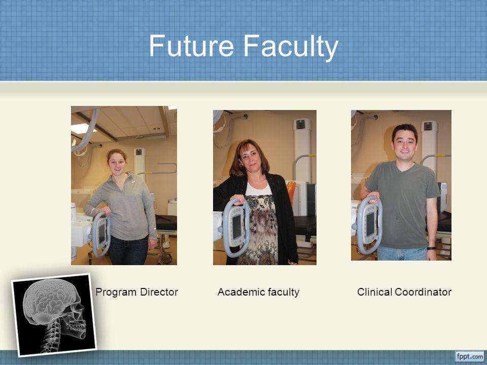 Future Faculty Program Director Academic faculty Clinical Coordinator