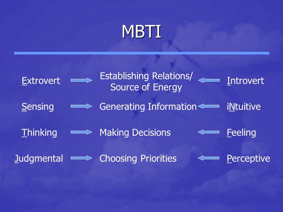 MBTI Extrovert Establishing Relations/ Source of Energy Introvert SensingGenerating InformationiNtuitive ThinkingMaking DecisionsFeeling JudgmentalChoosing PrioritiesPerceptive