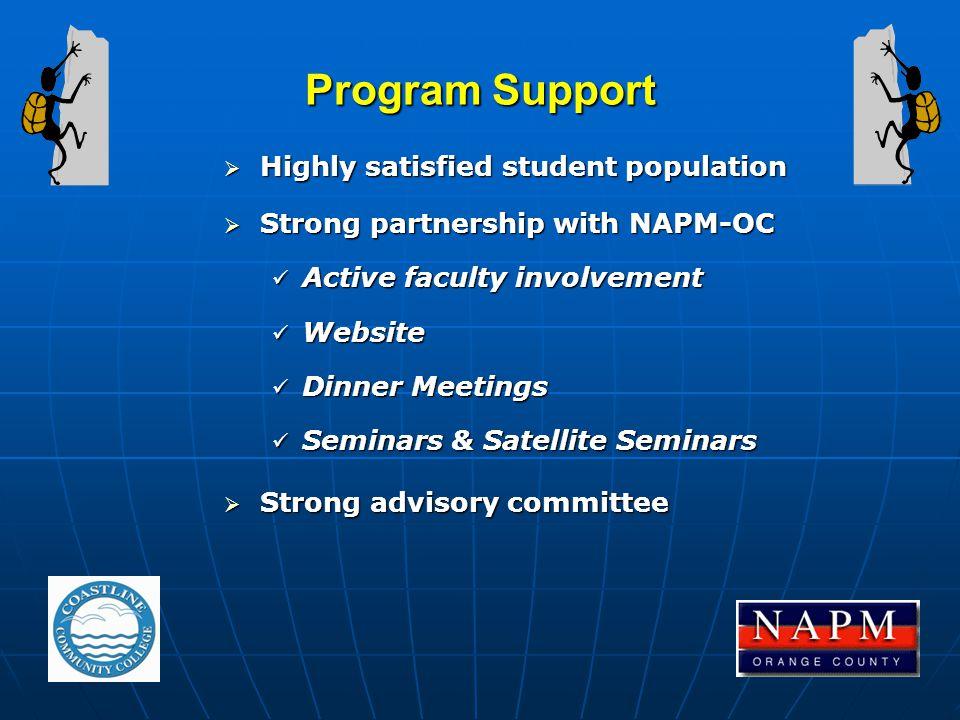 The Advisory Committee Chrys C.Varnes, C.P.M.NAPM-OCPresident, 2003-2004 Howard E.