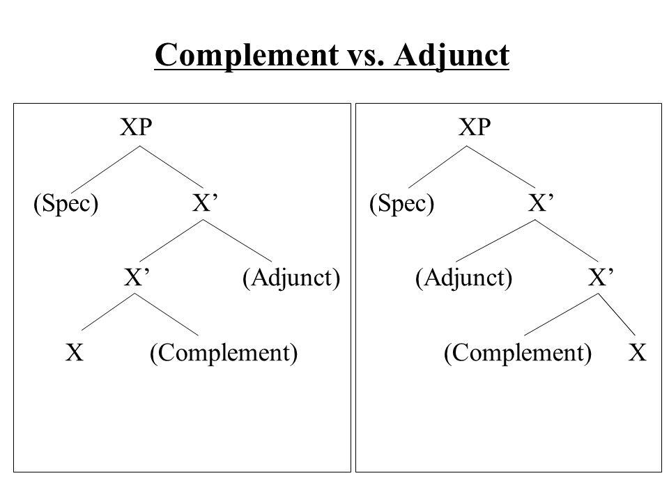 Complement vs.