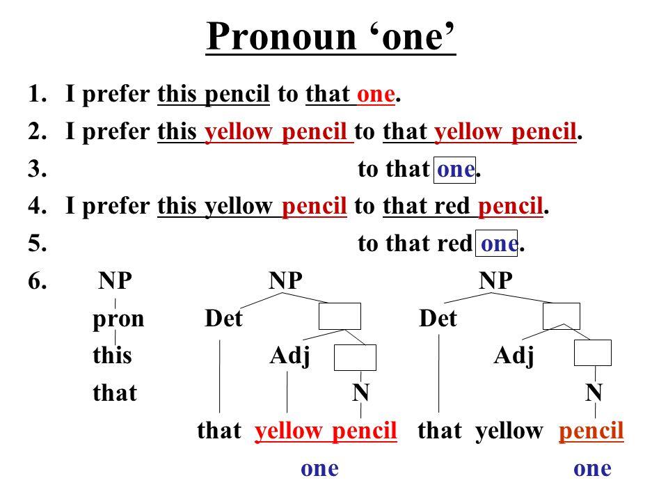 Pronoun 'one' 1.I prefer this pencil to that one.
