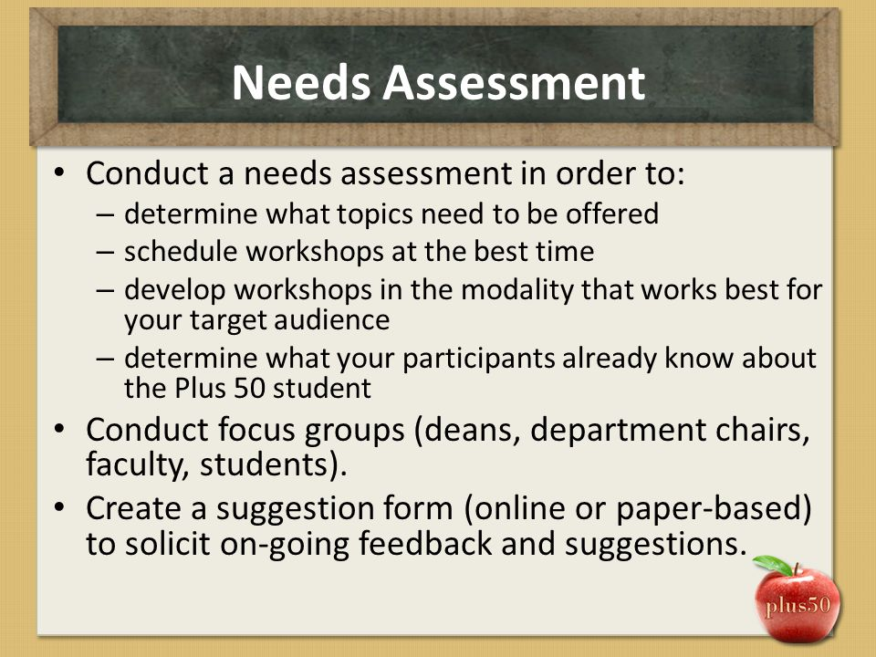 Needs Assessment Conduct a needs assessment in order to: – determine what topics need to be offered – schedule workshops at the best time – develop wo