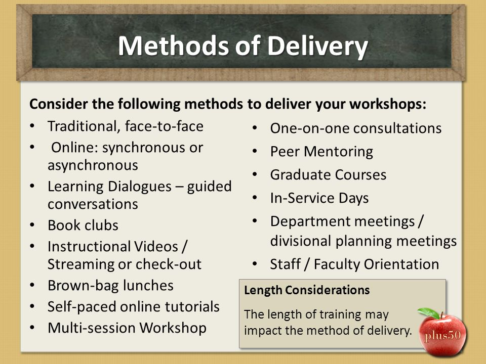 Methods of Delivery Consider the following methods to deliver your workshops: Traditional, face-to-face Online: synchronous or asynchronous Learning D