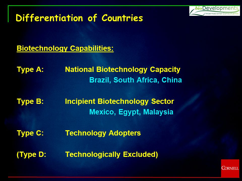 Differentiation of Countries Biotechnology Capabilities: Type A:National Biotechnology Capacity Brazil, South Africa, China Type B:Incipient Biotechnology Sector Mexico, Egypt, Malaysia Type C:Technology Adopters (Type D:Technologically Excluded)
