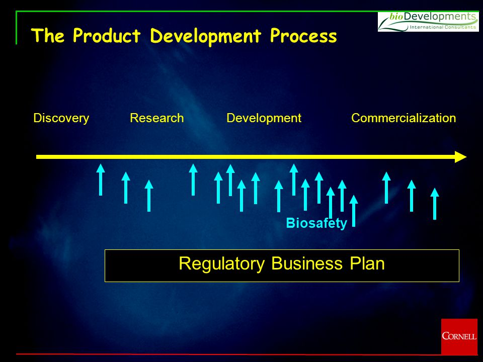 The Product Development Process Discovery ResearchDevelopment Commercialization Biosafety Regulatory Business Plan