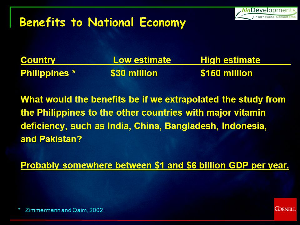 Benefits to National Economy Country Low estimateHigh estimate Philippines *$30 million$150 million What would the benefits be if we extrapolated the study from the Philippines to the other countries with major vitamin deficiency, such as India, China, Bangladesh, Indonesia, and Pakistan.