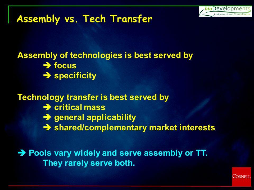Assembly vs.