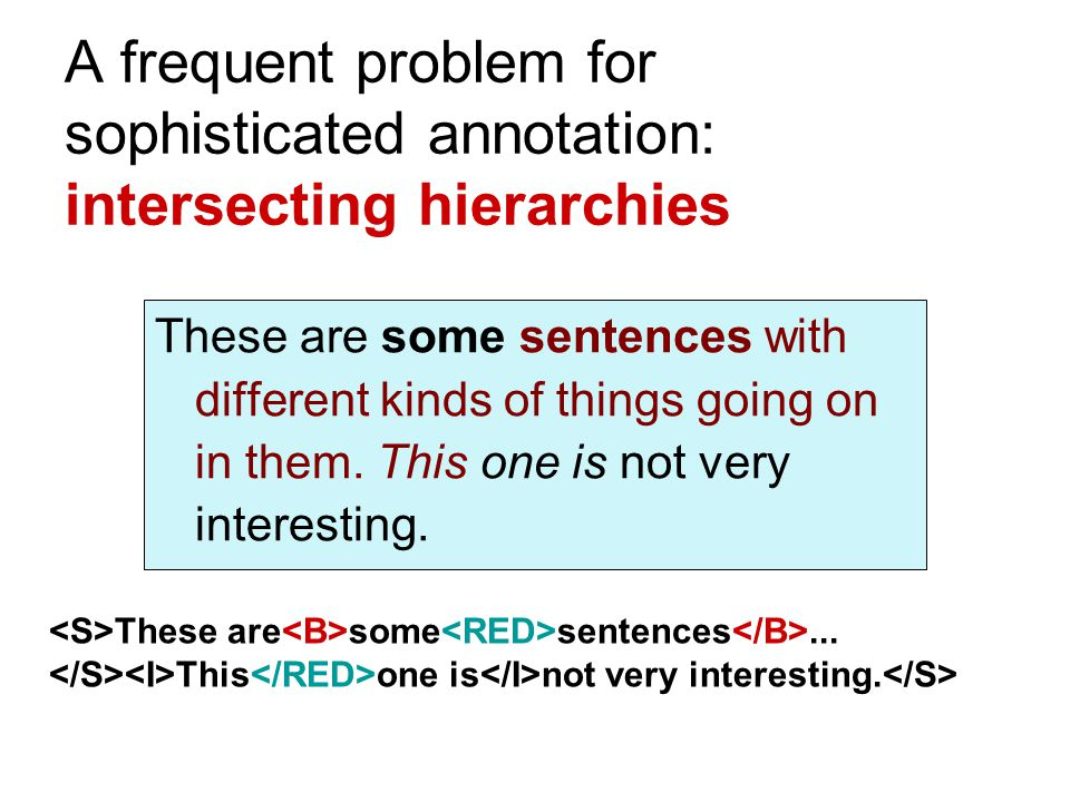 Intersecting hierarchies These are some sentences...... S B R