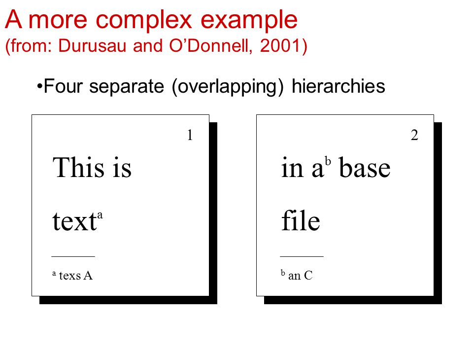 This is text a a texs A 1 in a b base file b an C 2 Four separate (overlapping) hierarchies A more complex example