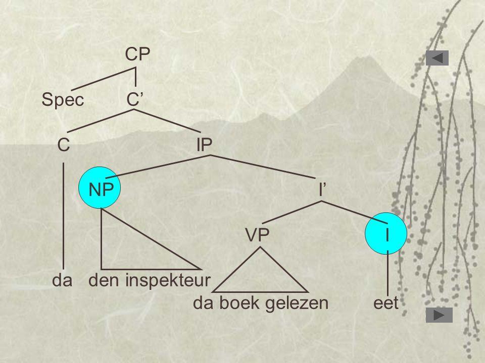 CP Spec C' C IP NP I' VP I da den inspekteur da boek gelezen eet