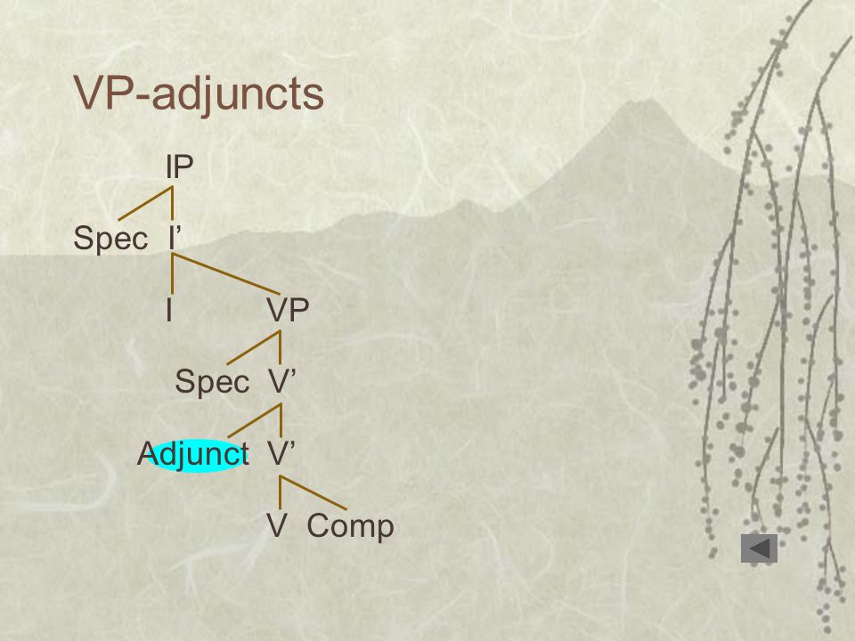 VP-adjuncts IP Spec I' I VP Spec V' Adjunct V' V Comp