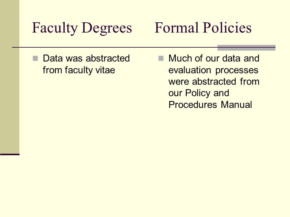 Faculty Degrees Formal Policies Data was abstracted from faculty vitae Much of our data and evaluation processes were abstracted from our Policy and Procedures Manual