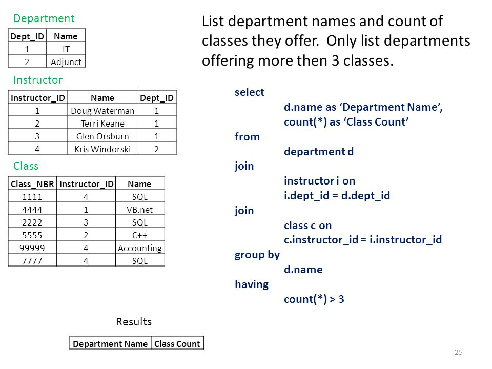 List department names and count of classes they offer. Only list departments offering more then 3 classes. 25 select d.name as 'Department Name', coun
