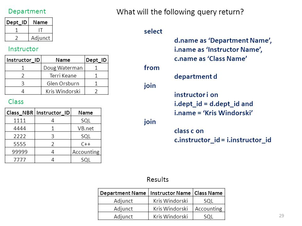 What will the following query return? 29 select d.name as 'Department Name', i.name as 'Instructor Name', c.name as 'Class Name' from department d joi
