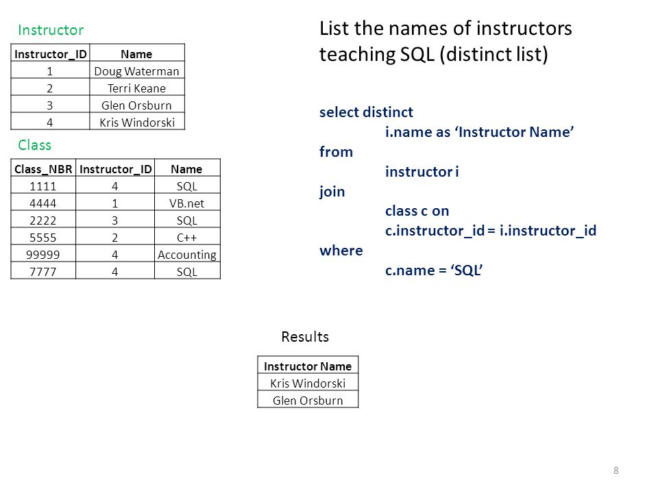 List the names of instructors teaching SQL (distinct list) select distinct i.name as 'Instructor Name' from instructor i join class c on c.instructor_