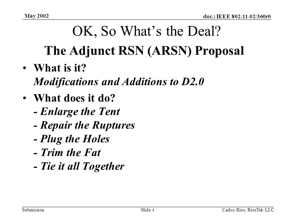 doc.: IEEE 802.11-02/360r0 Submission May 2002 Carlos Rios, RiosTek LLC Slide 4 OK, So What's the Deal.