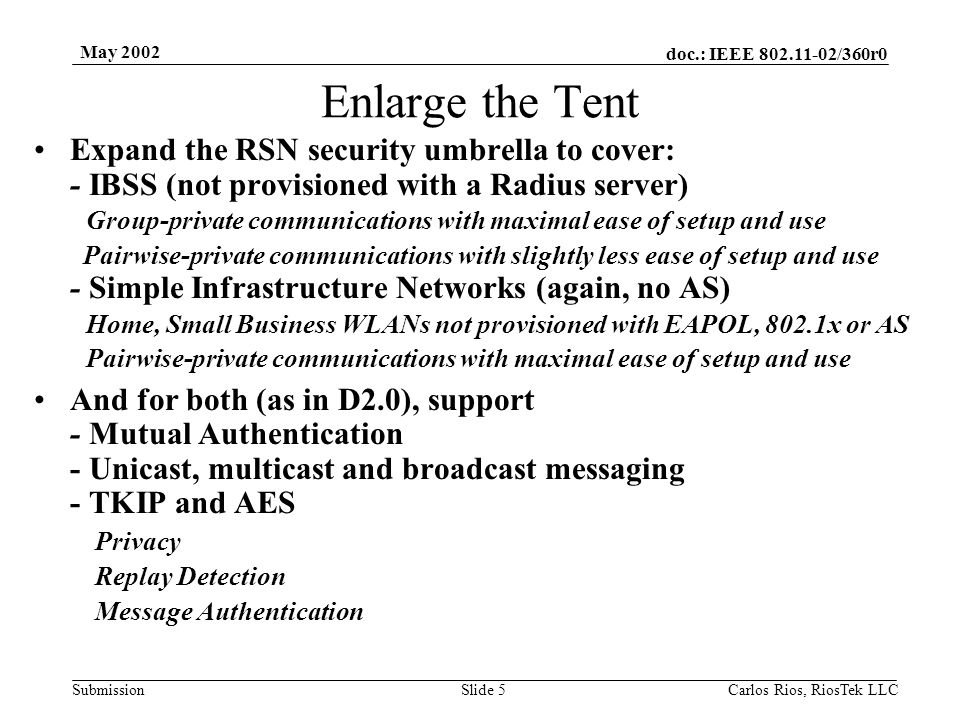 doc.: IEEE 802.11-02/360r0 Submission May 2002 Carlos Rios, RiosTek LLC Slide 5 Enlarge the Tent Expand the RSN security umbrella to cover: - IBSS (not provisioned with a Radius server) Group-private communications with maximal ease of setup and use Pairwise-private communications with slightly less ease of setup and use - Simple Infrastructure Networks (again, no AS) Home, Small Business WLANs not provisioned with EAPOL, 802.1x or AS Pairwise-private communications with maximal ease of setup and use And for both (as in D2.0), support - Mutual Authentication - Unicast, multicast and broadcast messaging - TKIP and AES Privacy Replay Detection Message Authentication