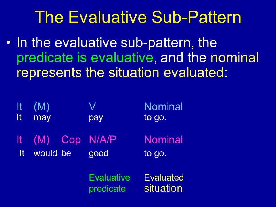The Evaluative Sub-Pattern In the evaluative sub-pattern, the predicate is evaluative, and the nominal represents the situation evaluated: It(M)VNomin