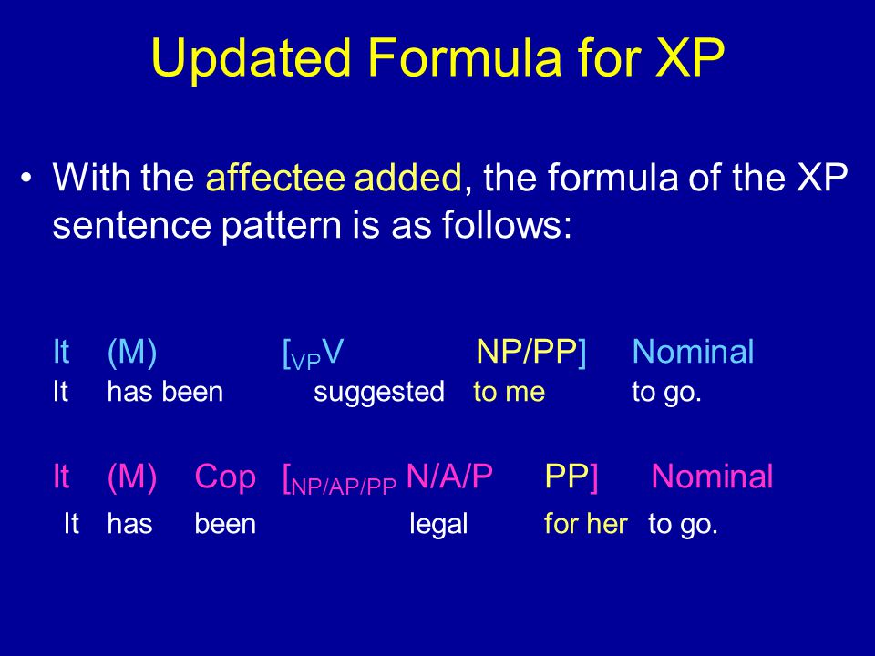Updated Formula for XP With the affectee added, the formula of the XP sentence pattern is as follows: It(M)[ VP V NP/PP]Nominal Ithas been suggested to meto go.