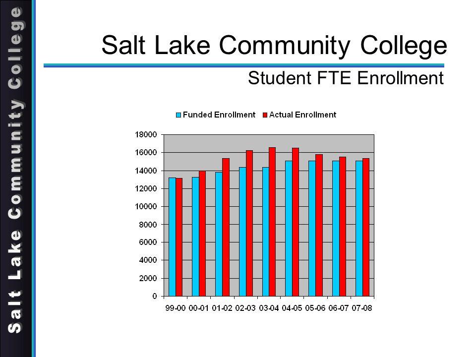 Salt Lake Community College Student FTE Enrollment