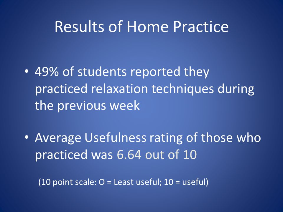 Results of Home Practice Average Usefulness rating of those who practiced was 6.64 out of 10 (10 point scale: O = Least useful; 10 = useful) 49% of students reported they practiced relaxation techniques during the previous week
